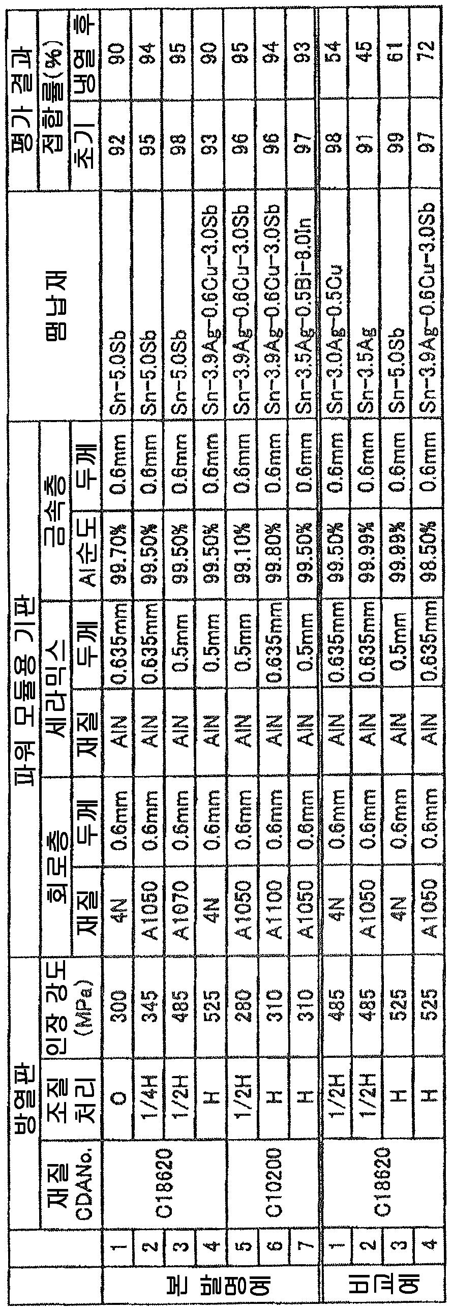Figure 112014091351019-pct00001