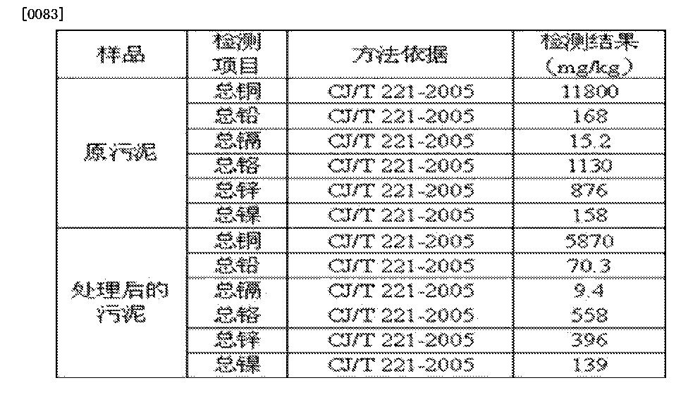 Figure CN103495408BD00082
