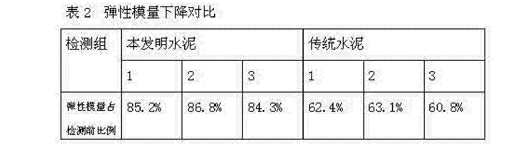 Figure CN108689420AD00052