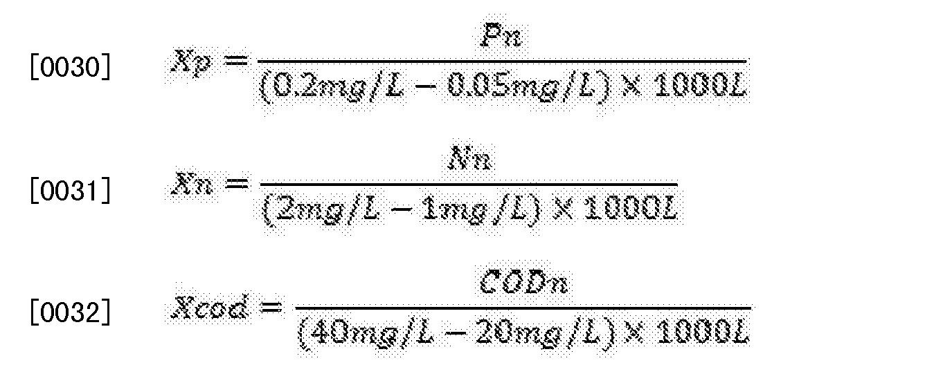 Figure CN103103960BD00072