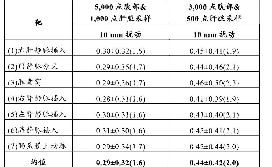 Figure CN103118596BD00111