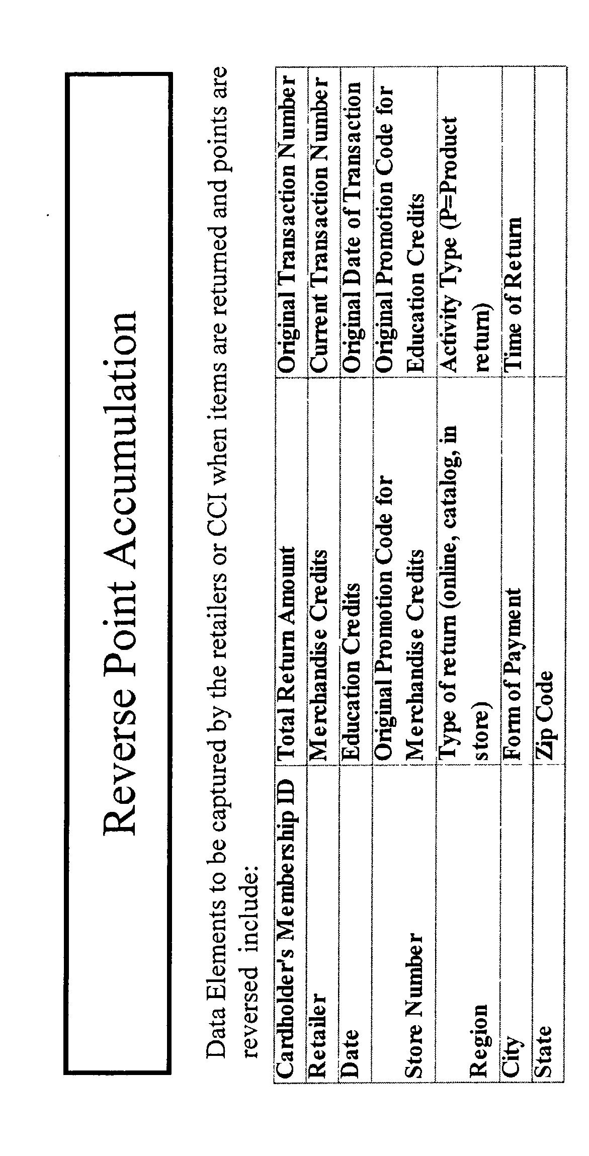 Figure US20030023491A1-20030130-P00078