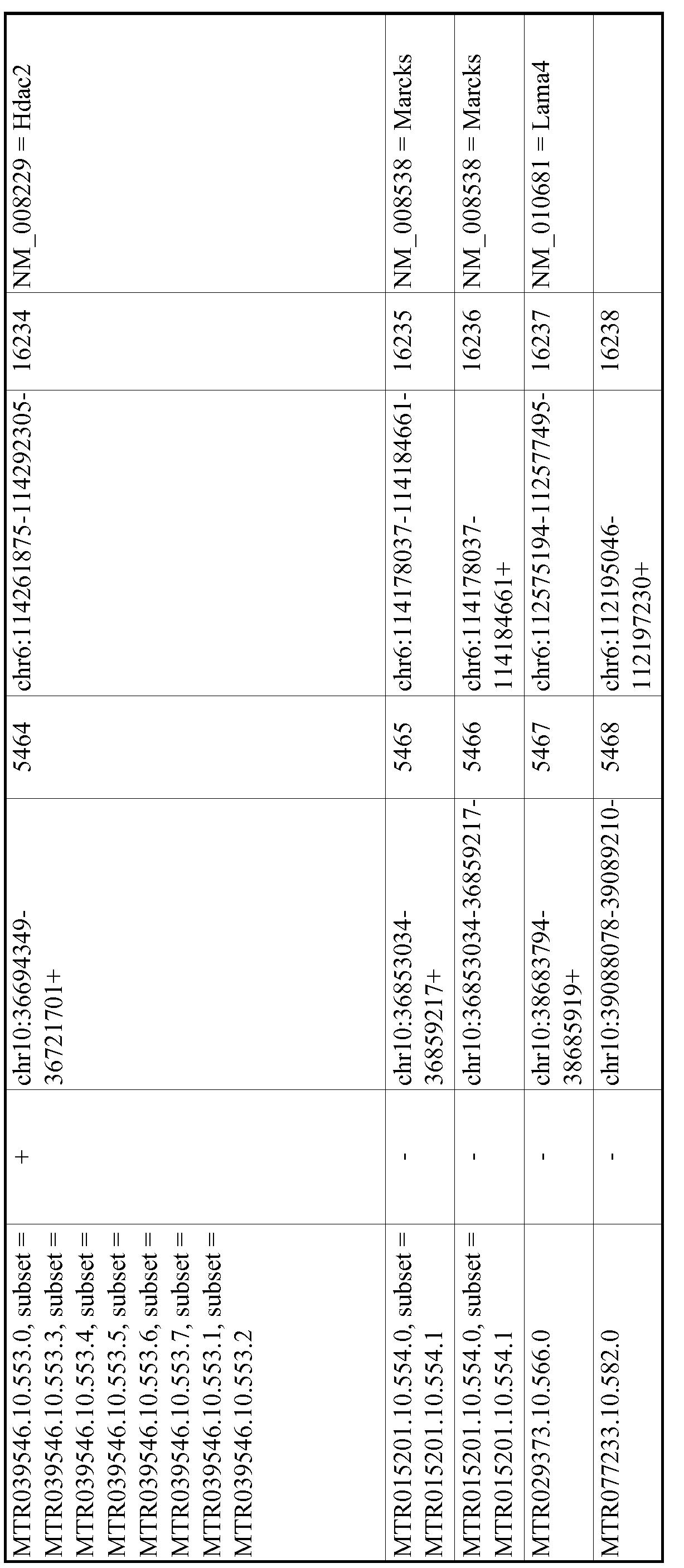 Figure imgf000984_0001