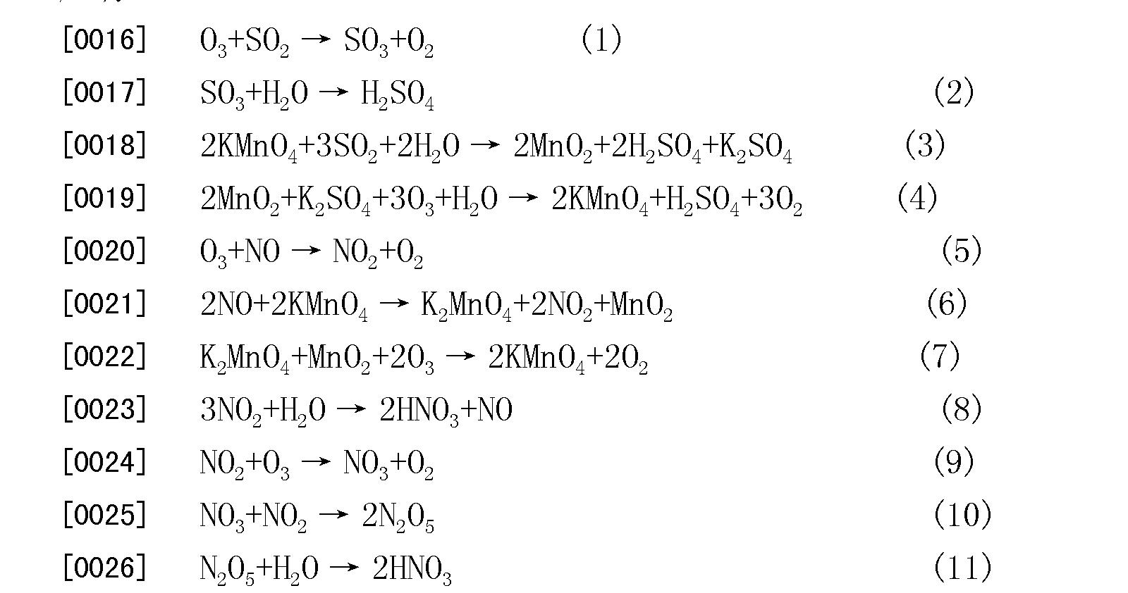 Figure CN102247750BD00051