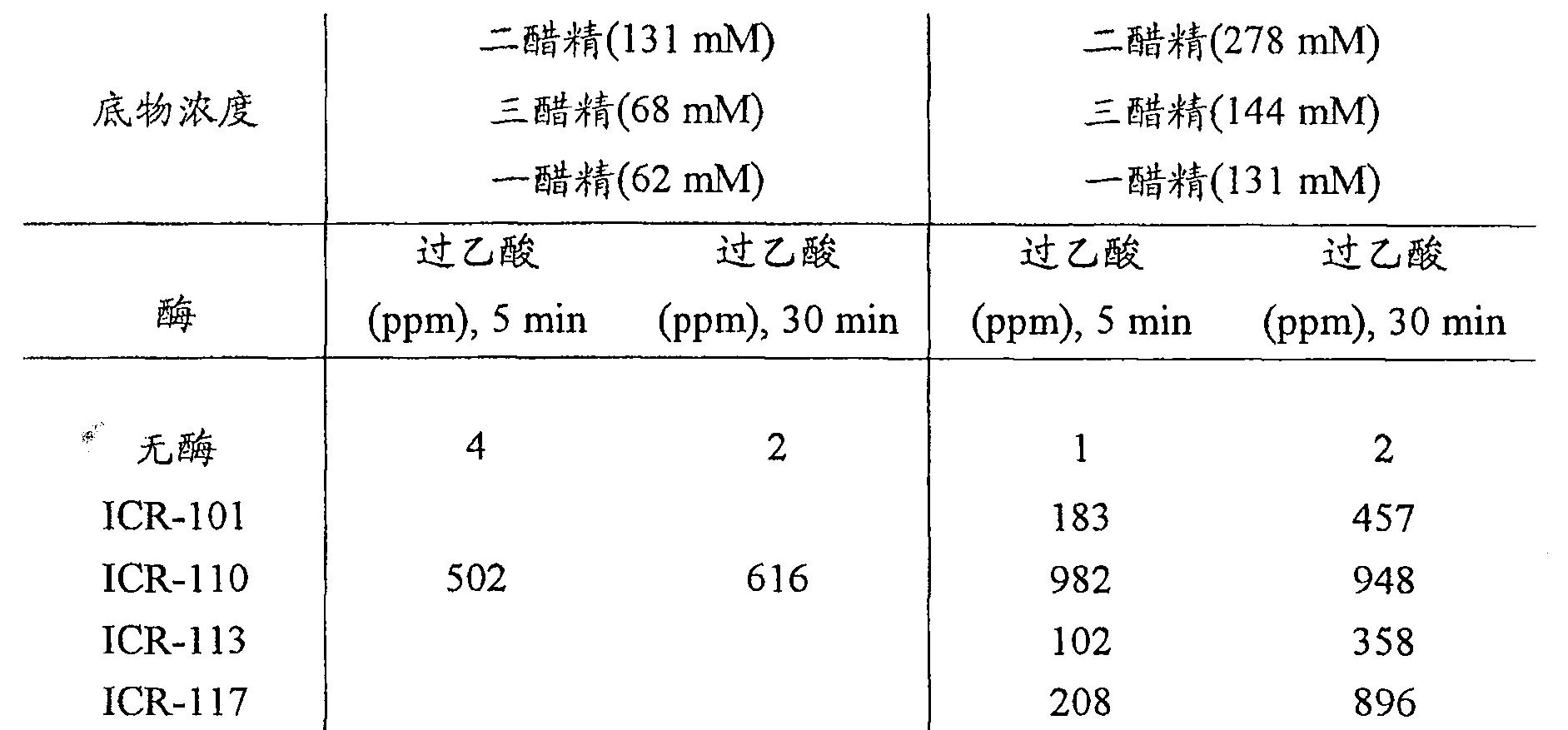 Figure CN101166828BD00281