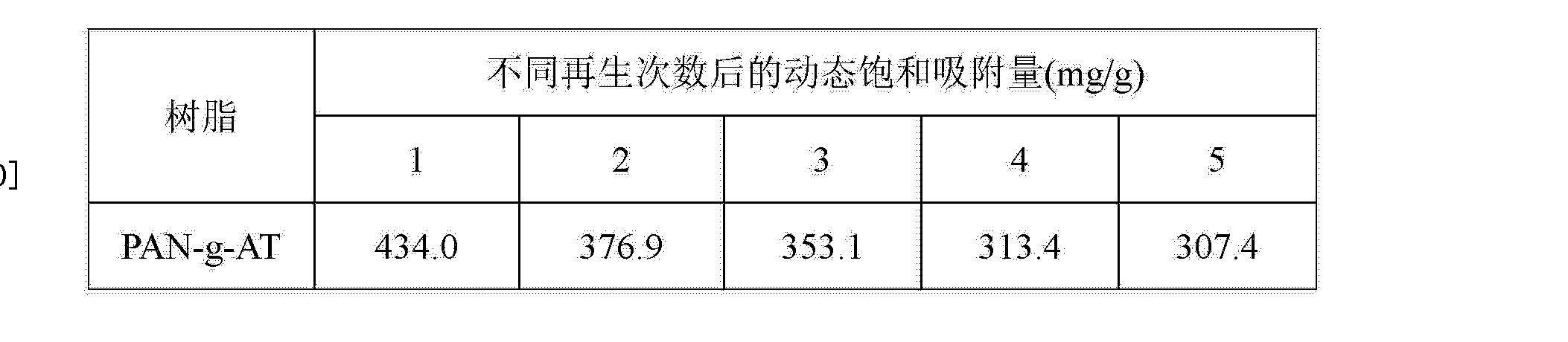 Figure CN102773081BD00081