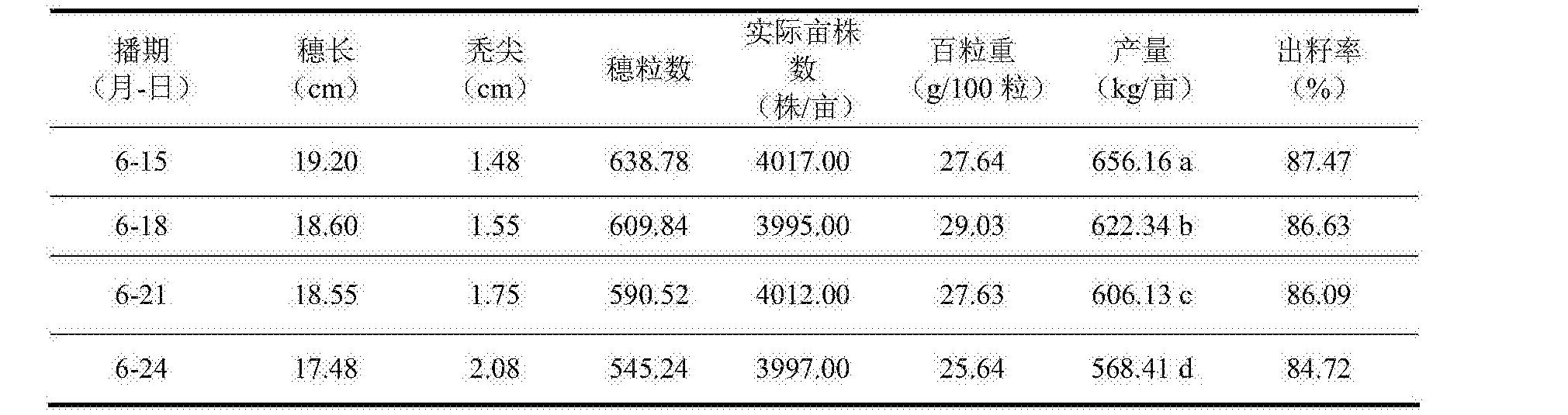Figure CN106508410AD00071