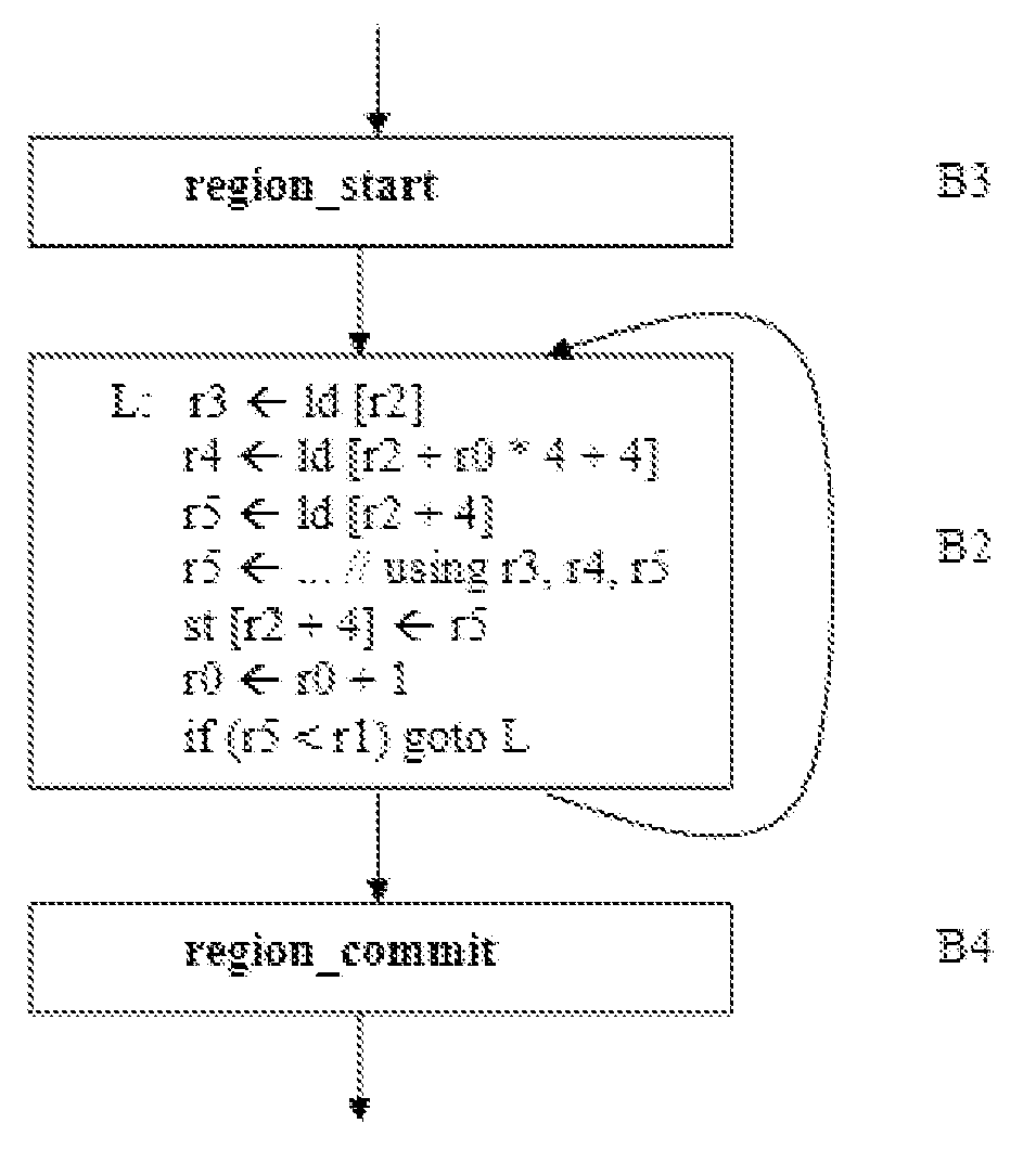 Figure 112014062149797-pat00003