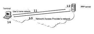 US20050044273A1 - Dynamic change of MAC address - Google Patents