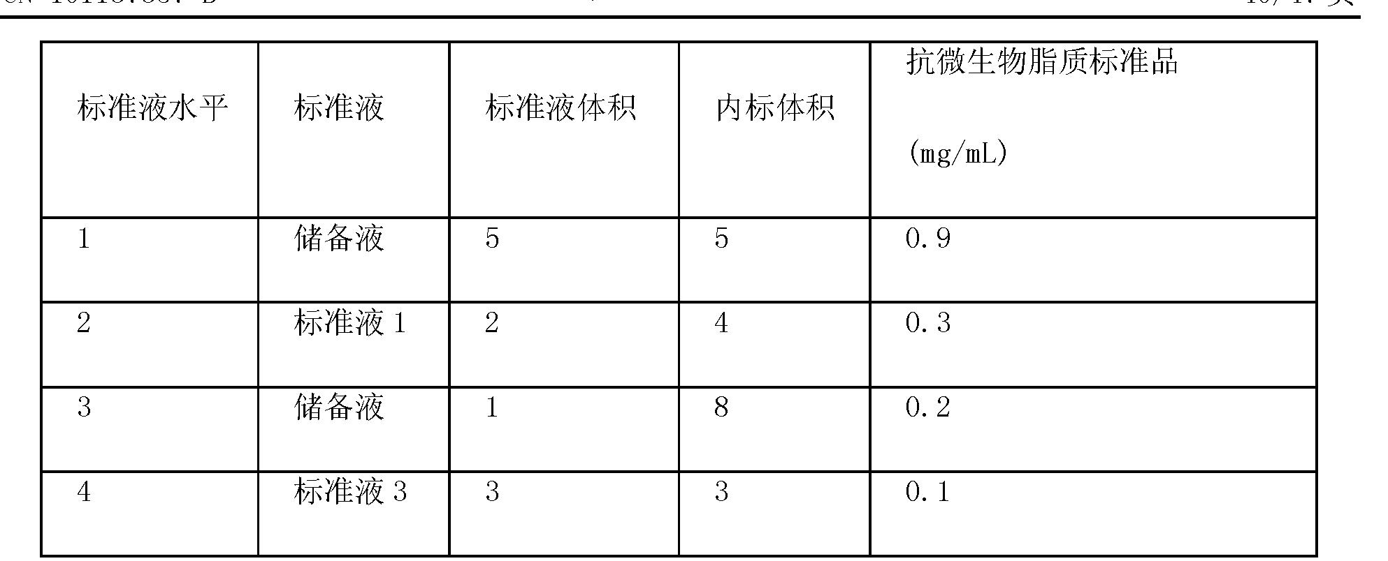Figure CN101137357BD00421