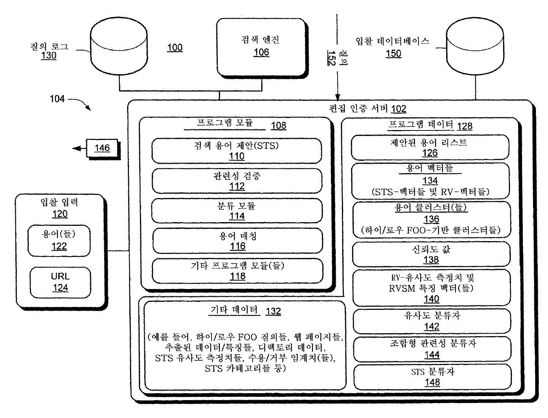 Figure R1020050031630