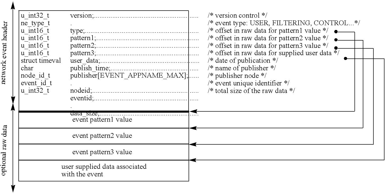 Figure US07500249-20090303-C00001