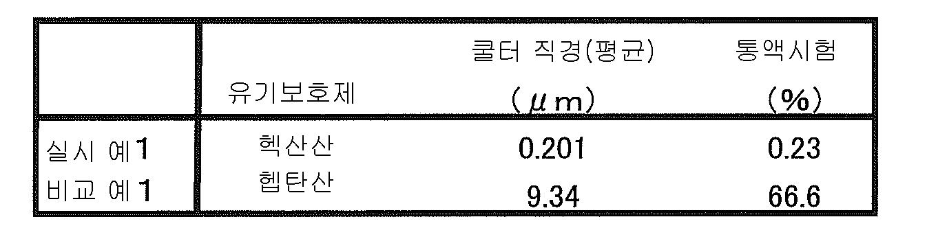 Figure 112010055850413-pat00002