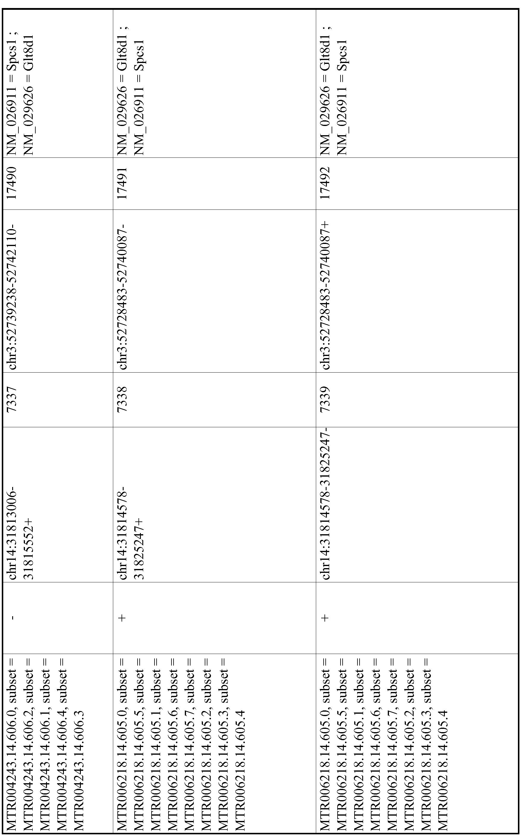 Figure imgf001283_0001