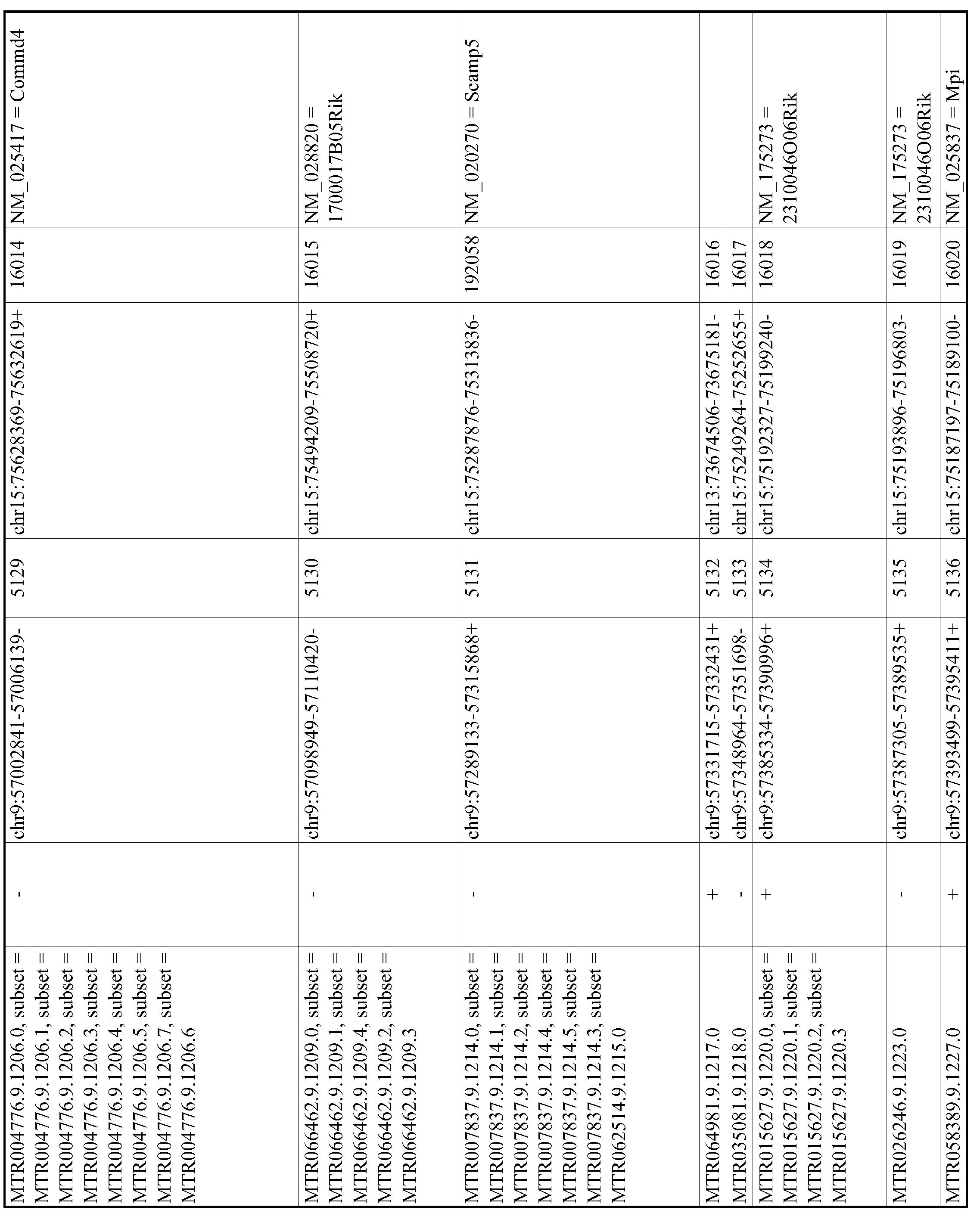 Figure imgf000935_0001