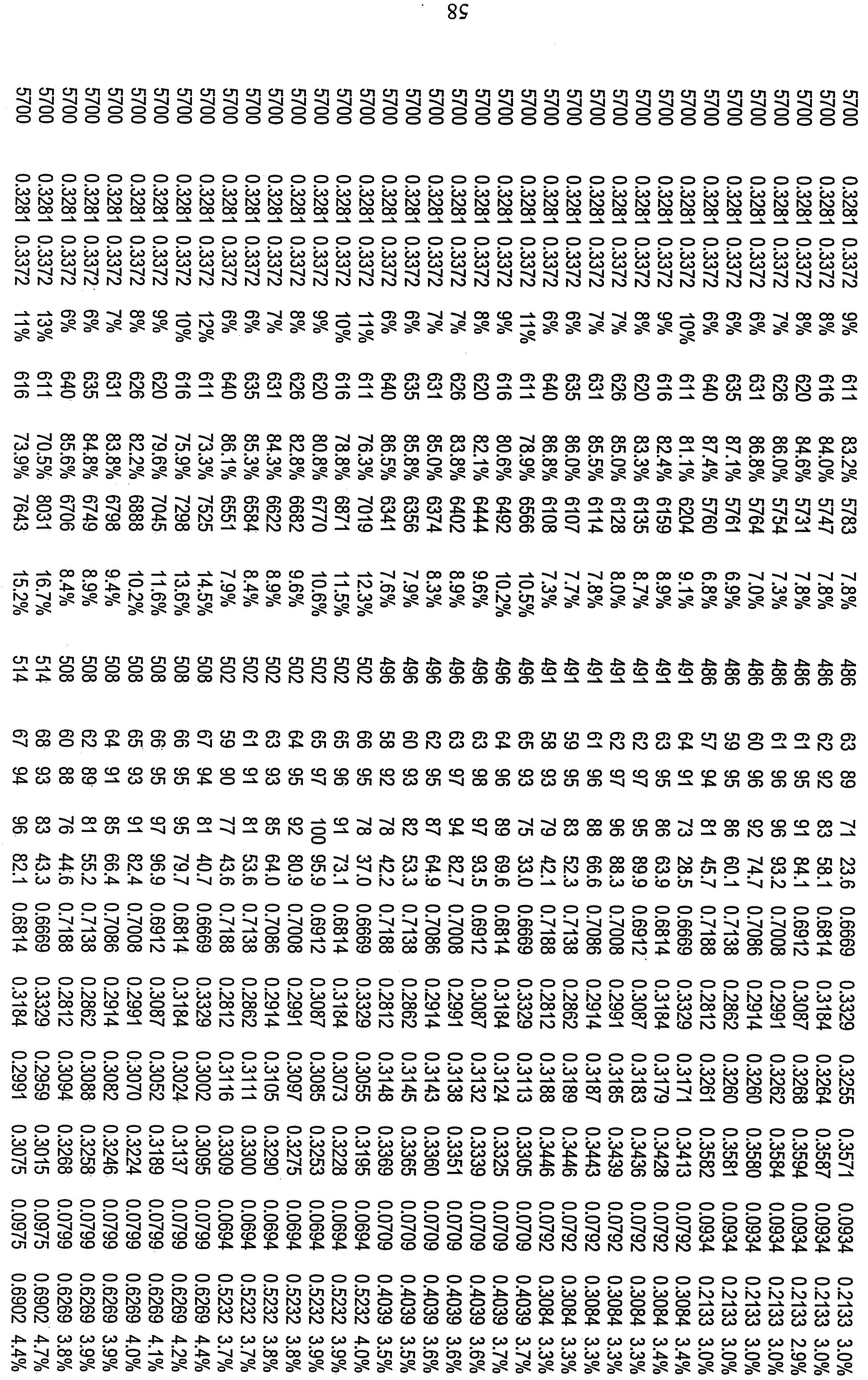 Figure 112010029469117-pct00024