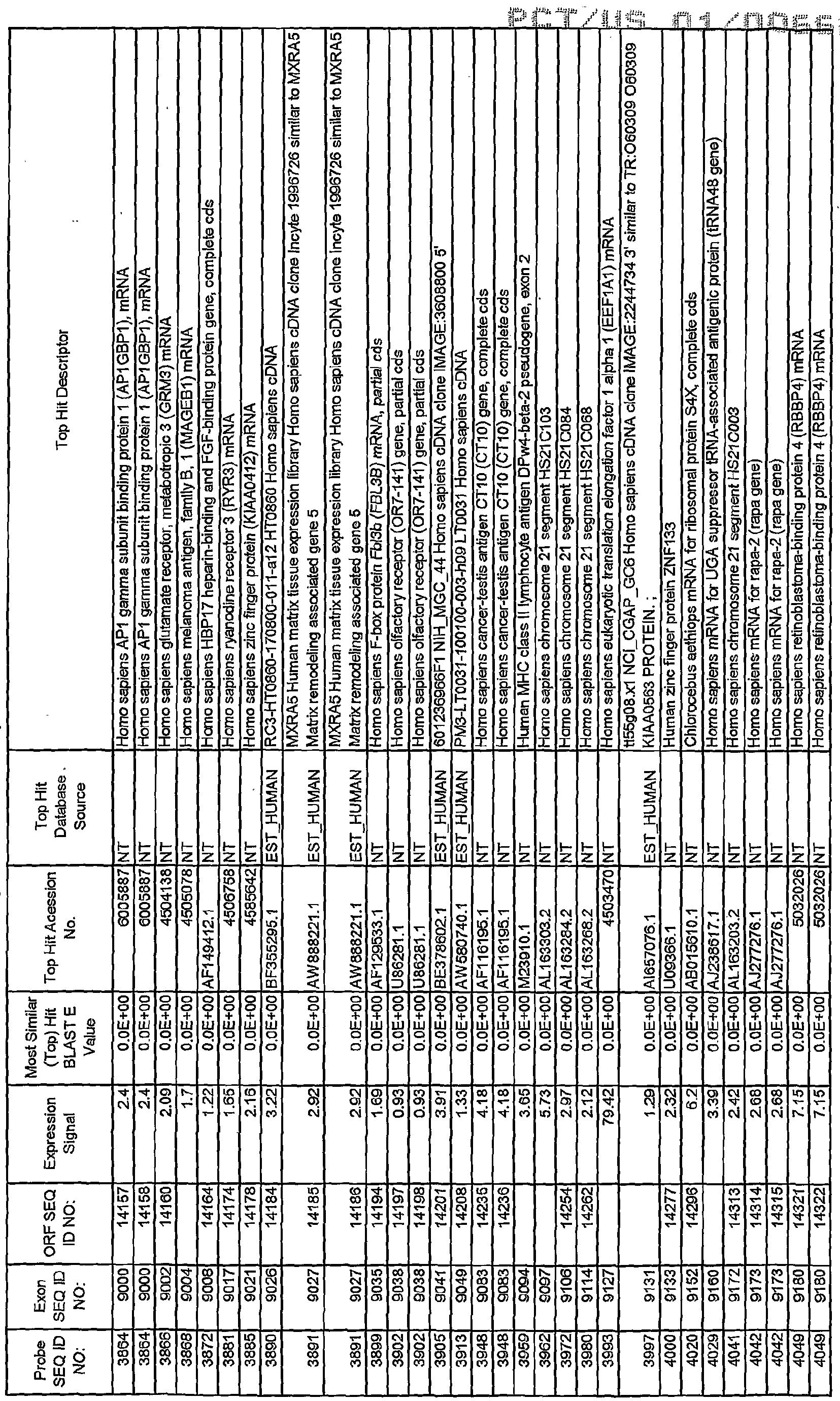 Figure imgf000304_0002