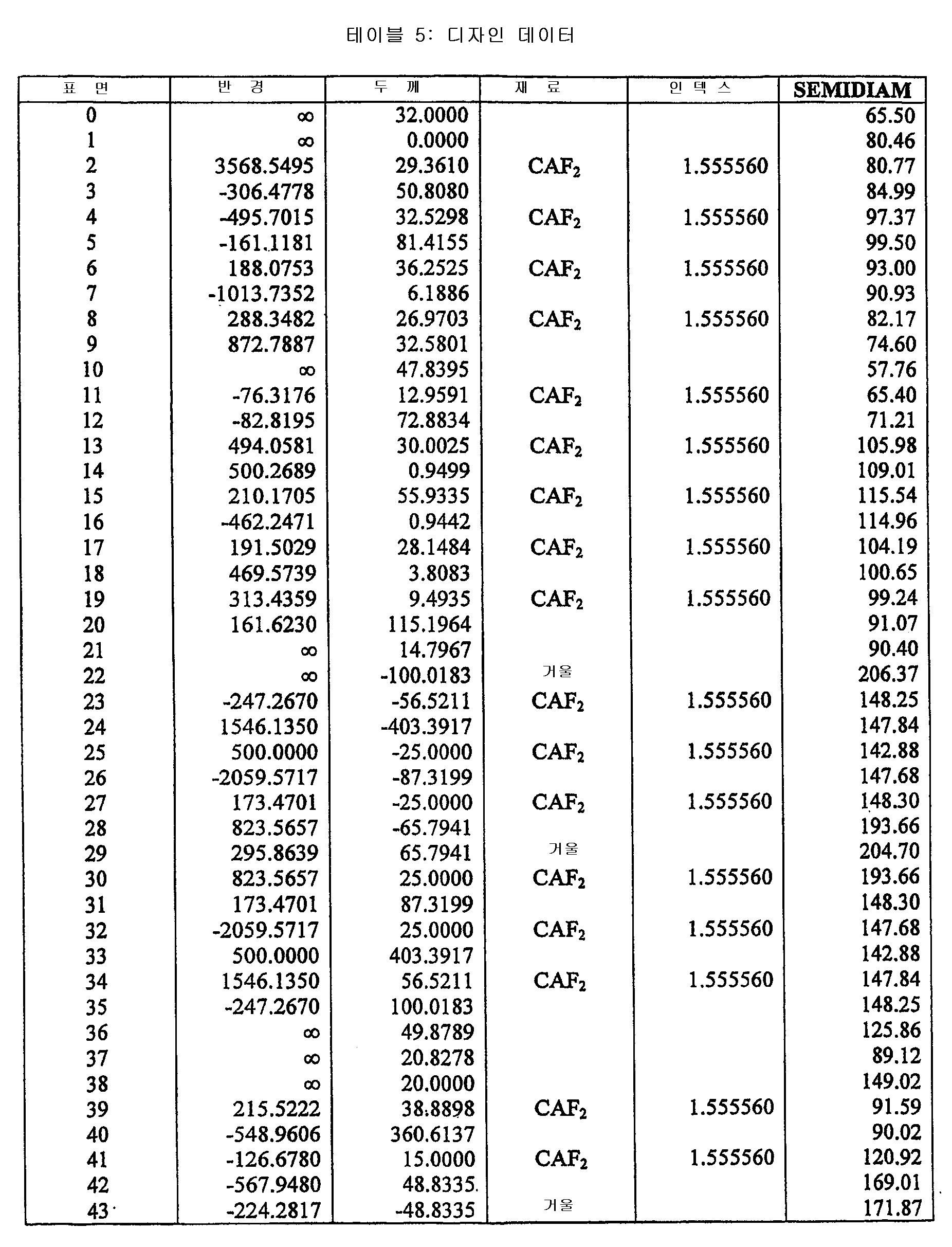 Figure 112006057445476-pct00015