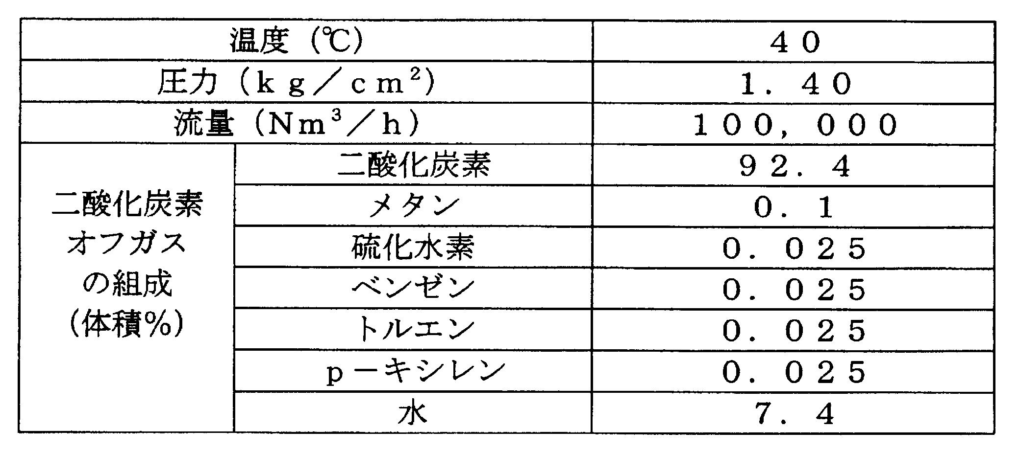 硫化 炭素 二