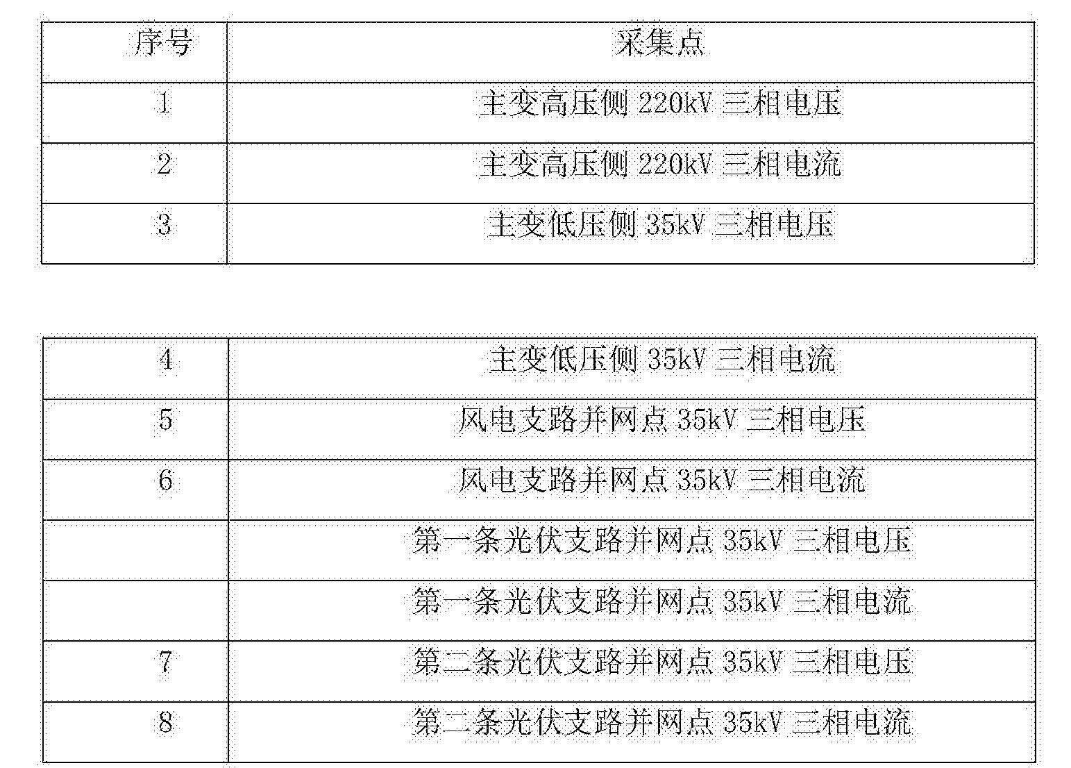 Figure CN106856331AD00062