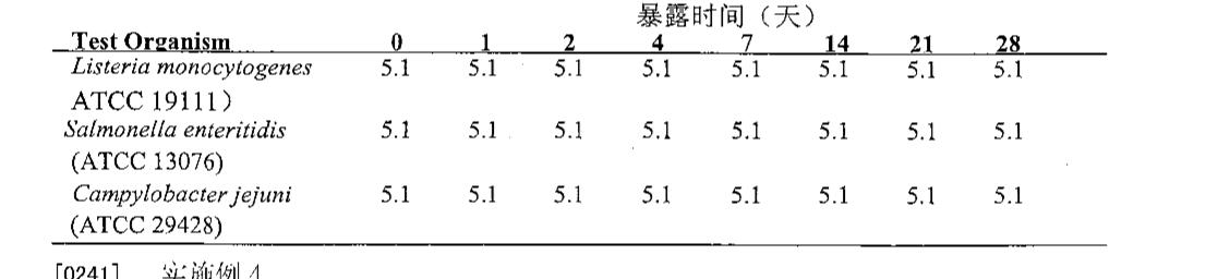 Figure CN101969771AD00332