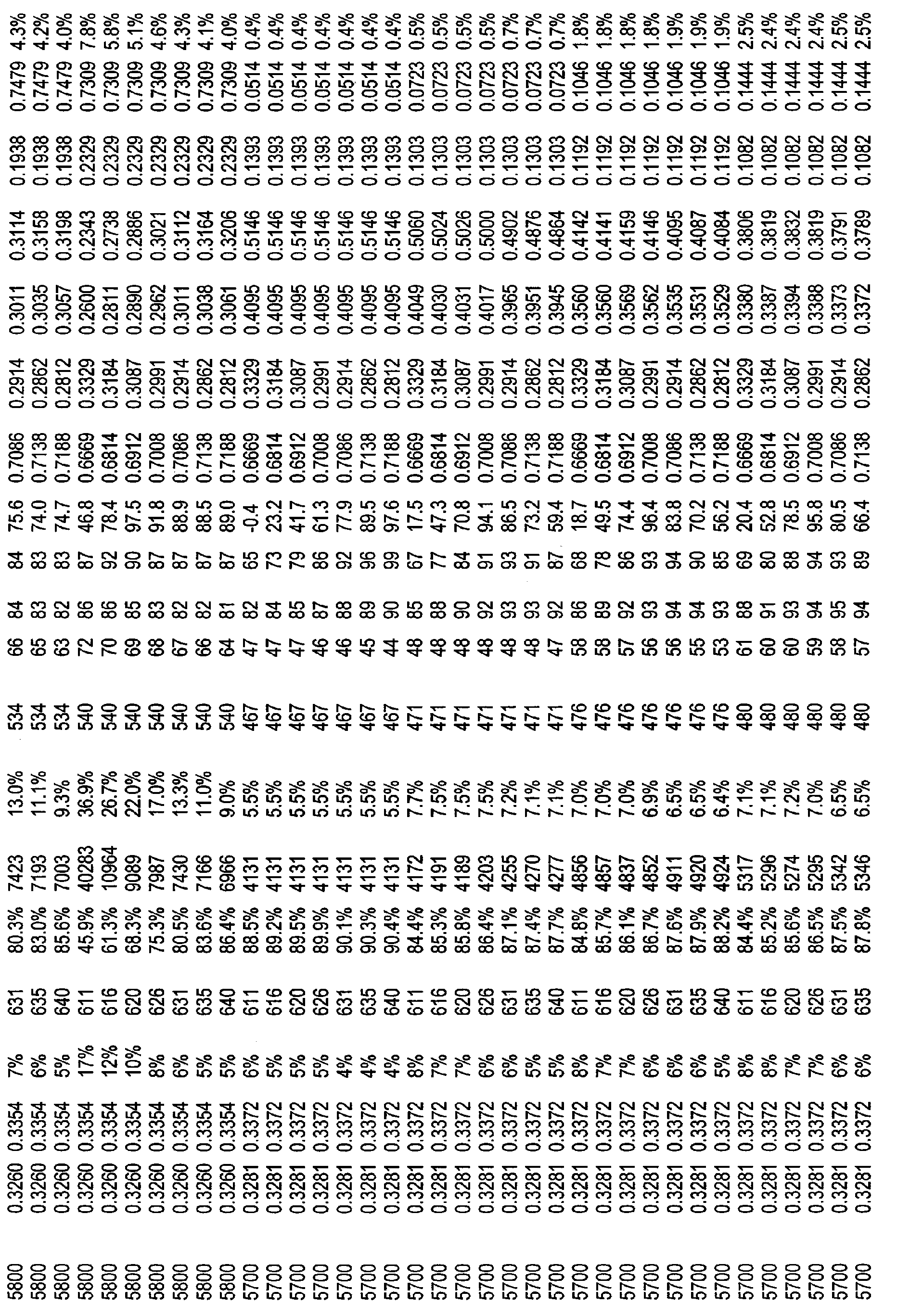 Figure CN101821544BD00451