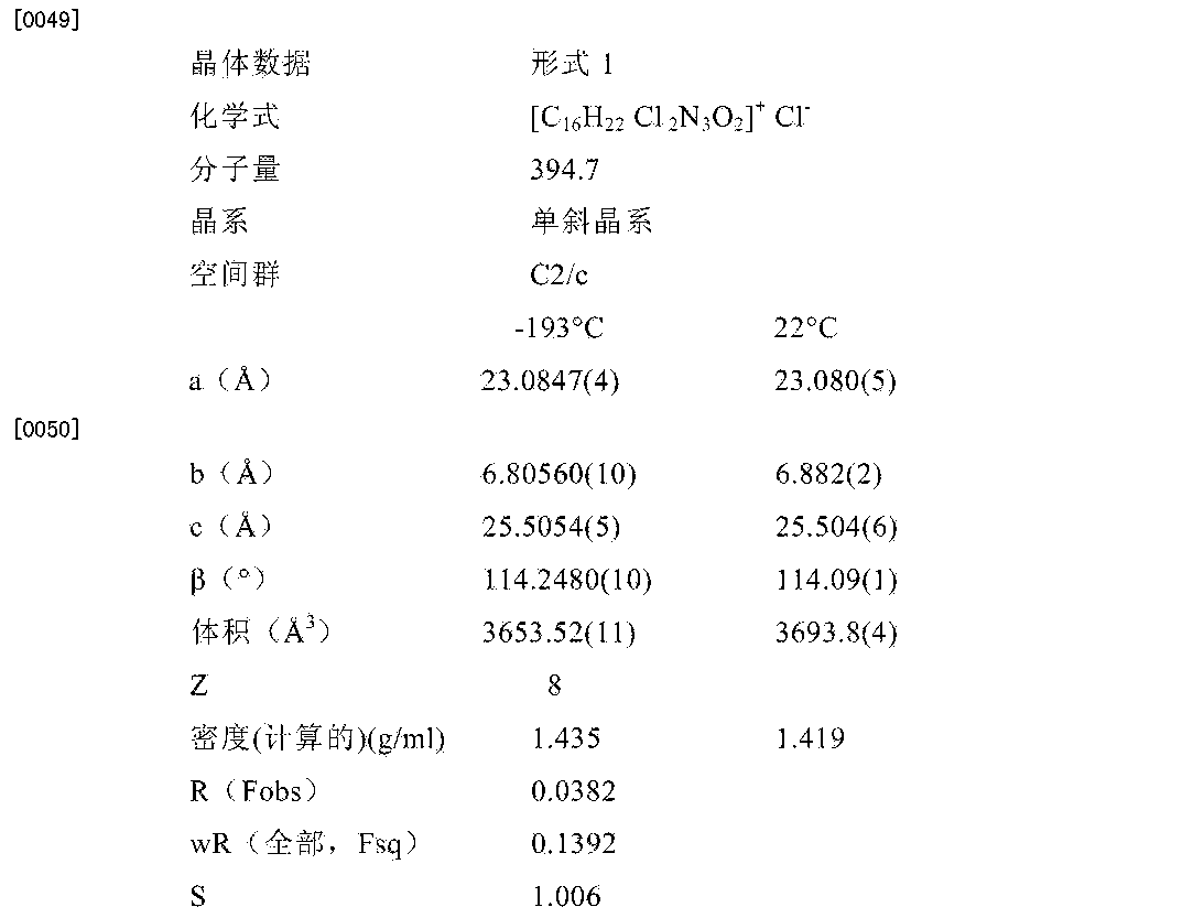 Figure CN103550159BD00082
