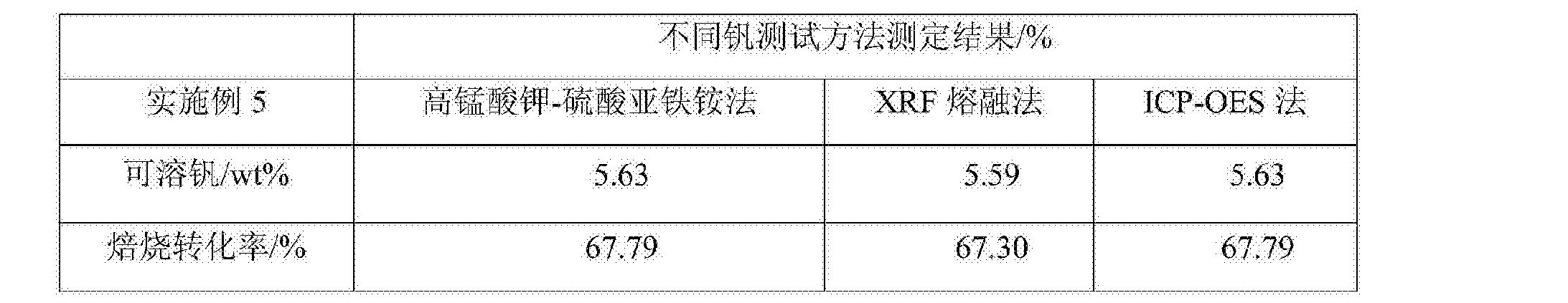 Figure CN104131161BD00103