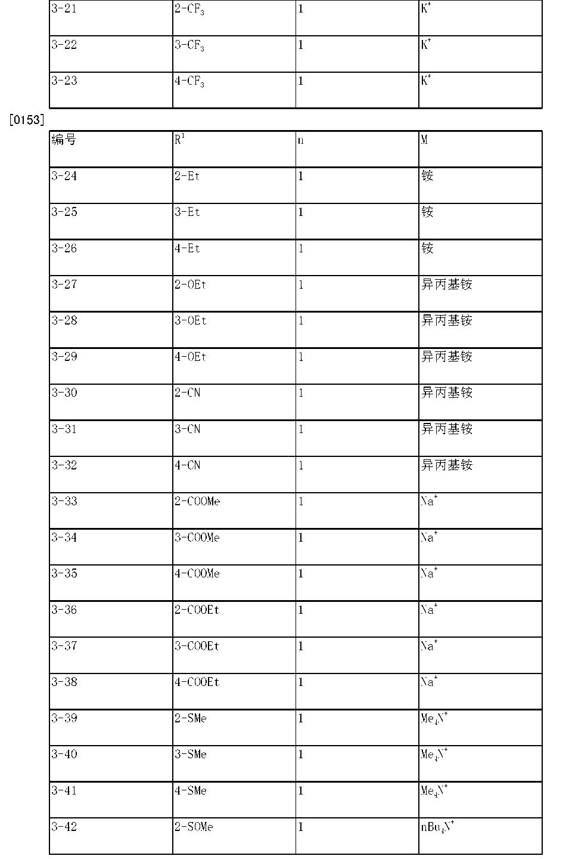 Figure CN102933083BD00311