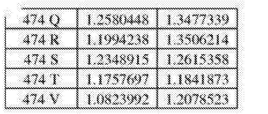 Figure CN105483099AD01101