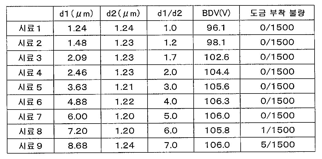 Figure 112012061694744-pat00001