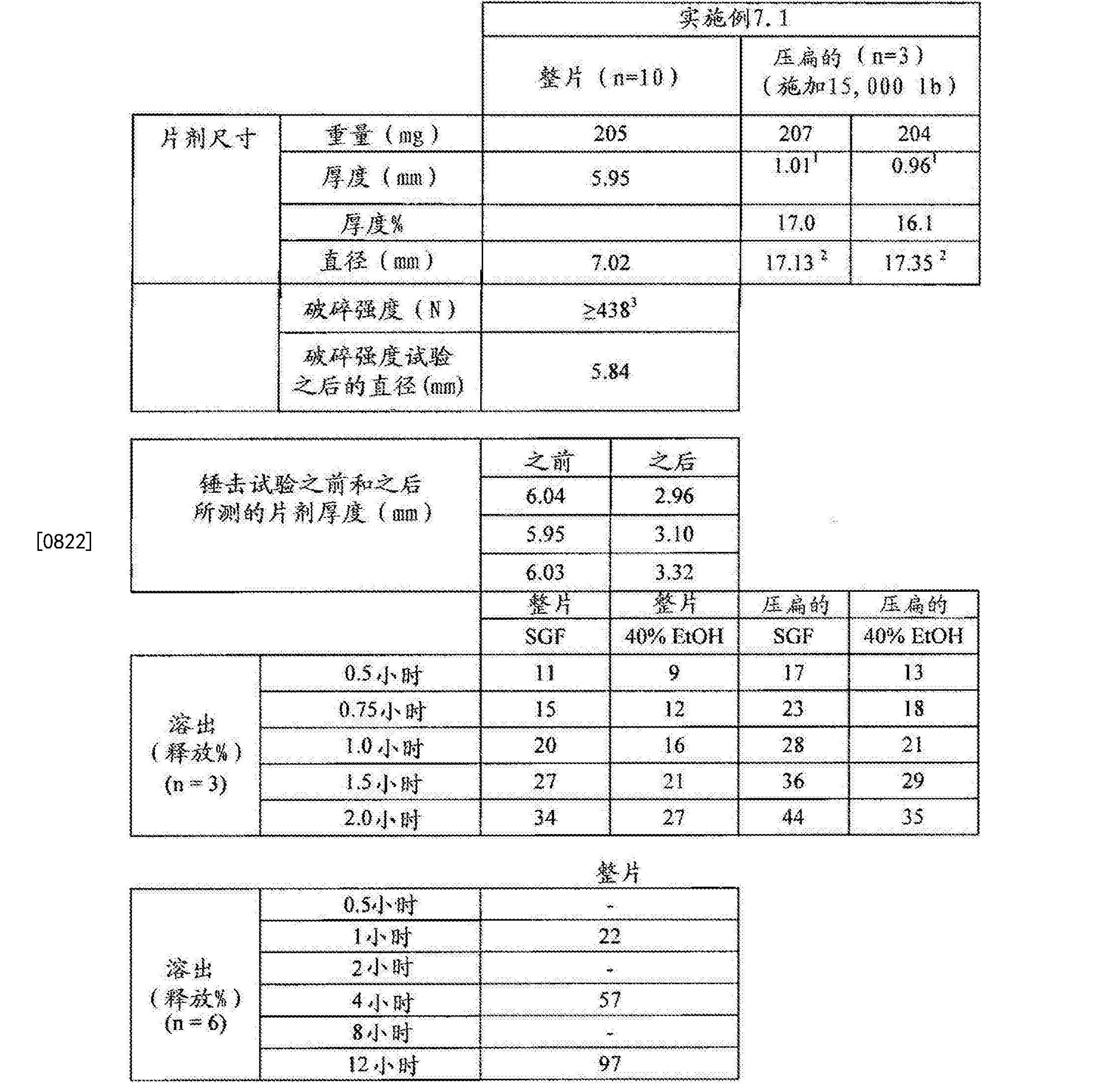 Figure CN102688241BD00681