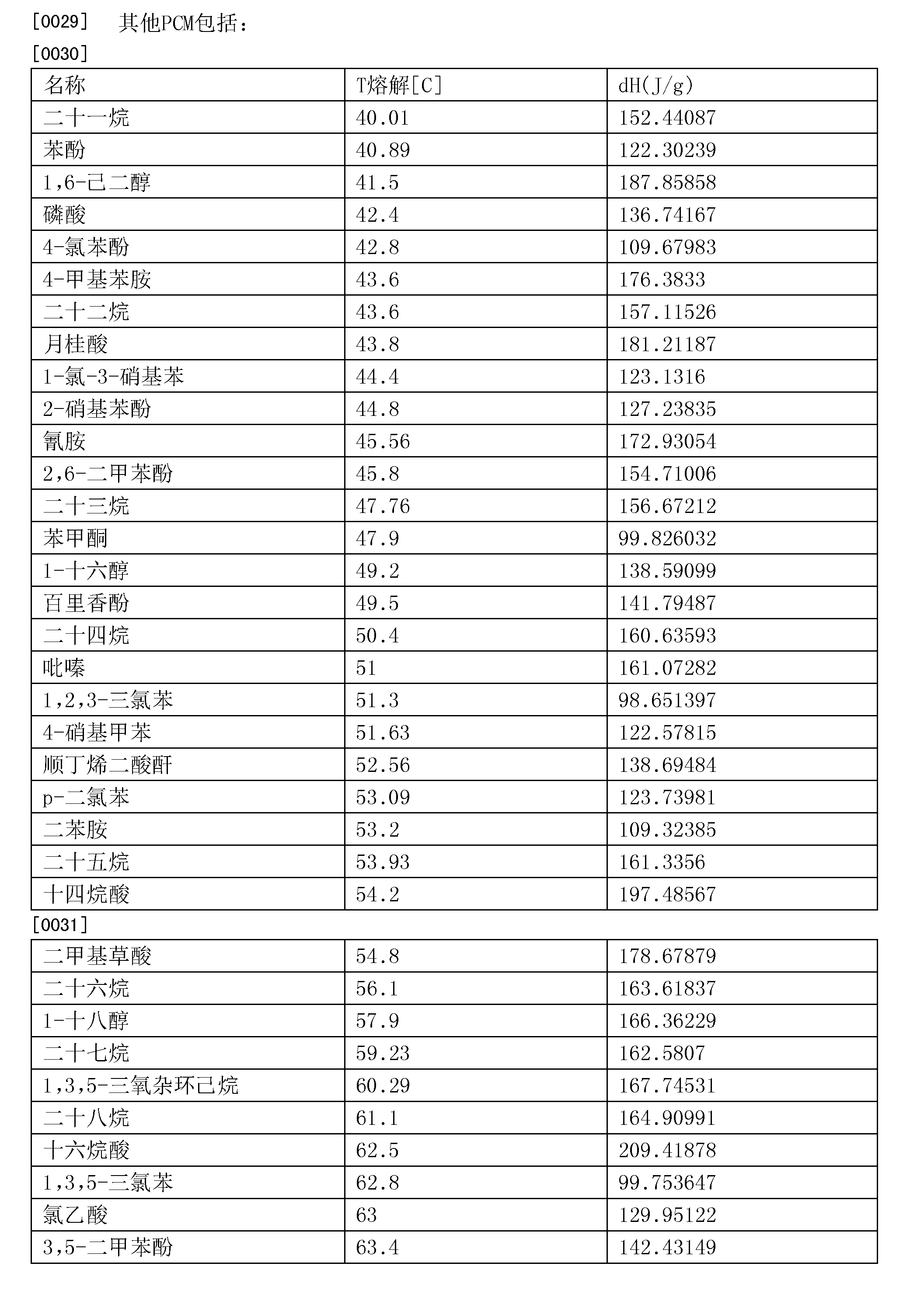 Figure CN105594009AD00091