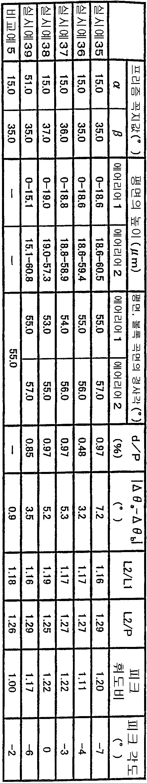 Figure 112004033950345-pct00013