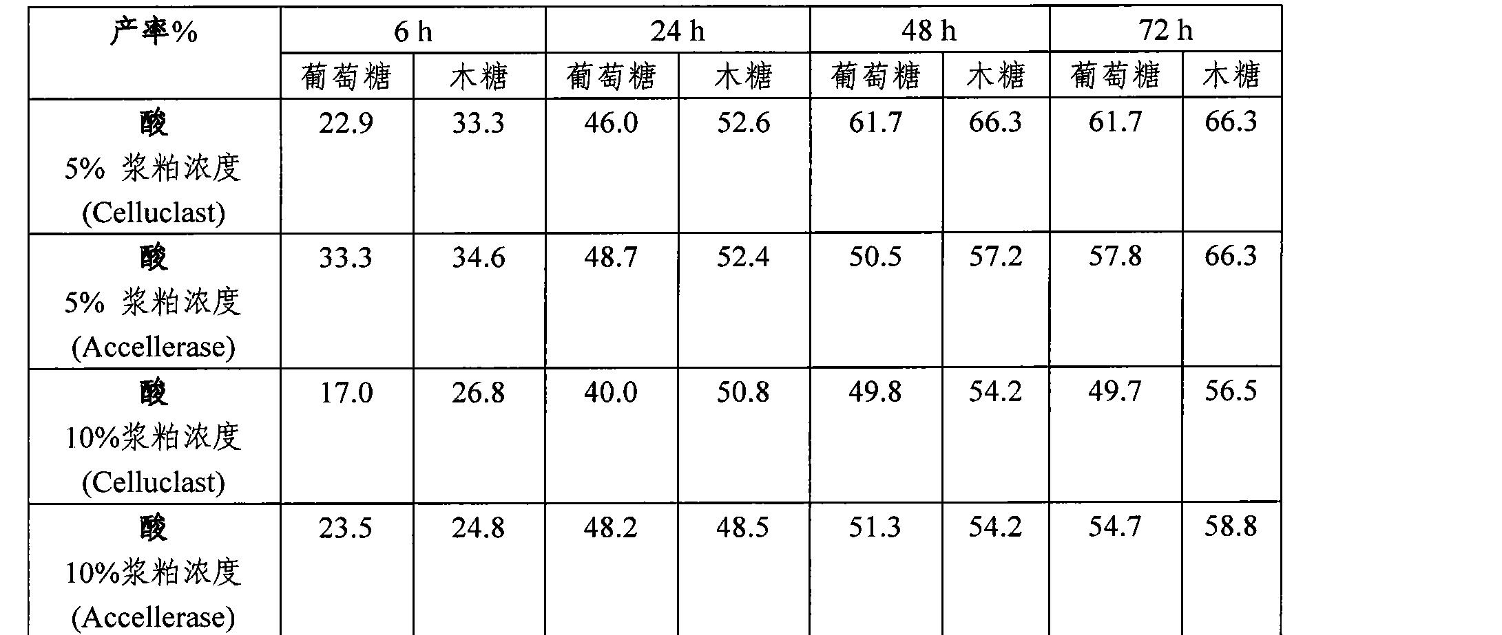 Figure CN102272313BD00171