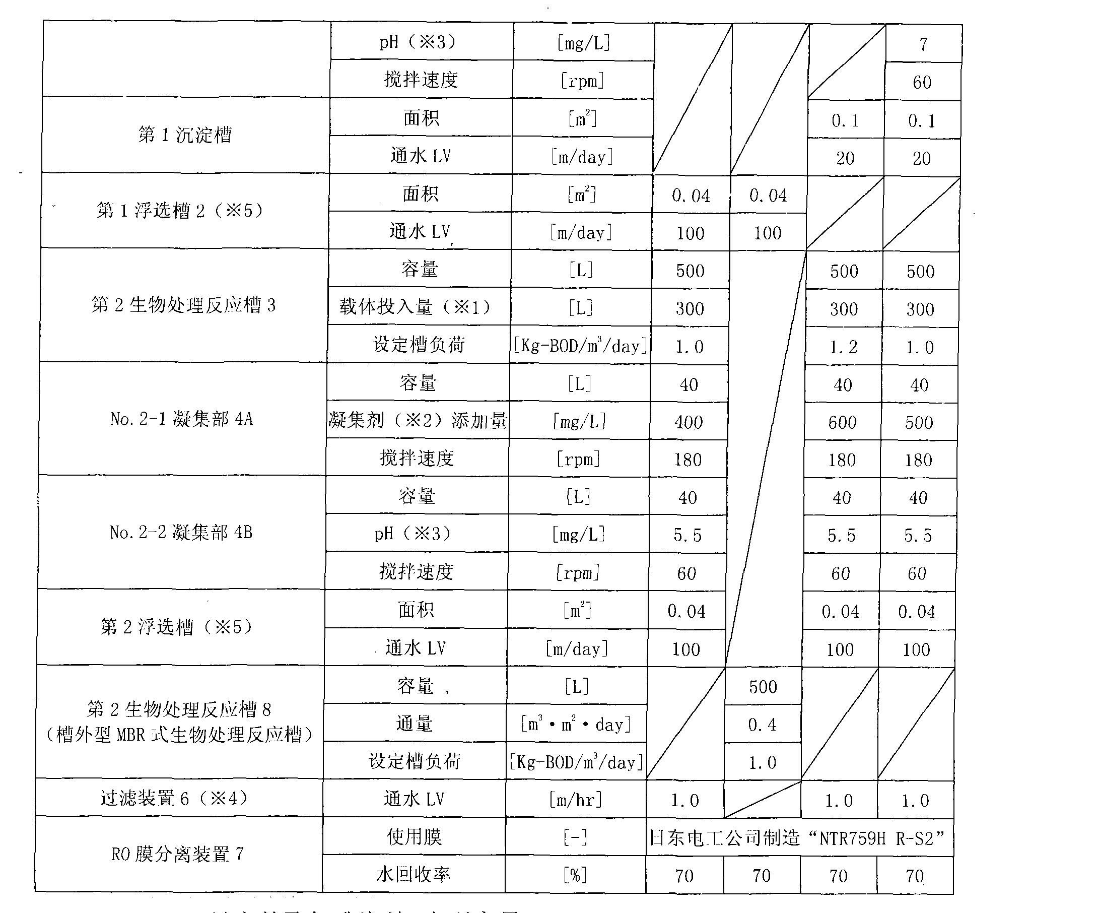 Figure CN101274809BD00131