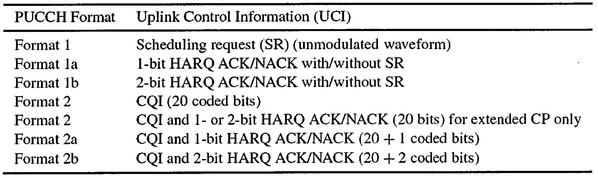 Figure 112011500964112-pat00073