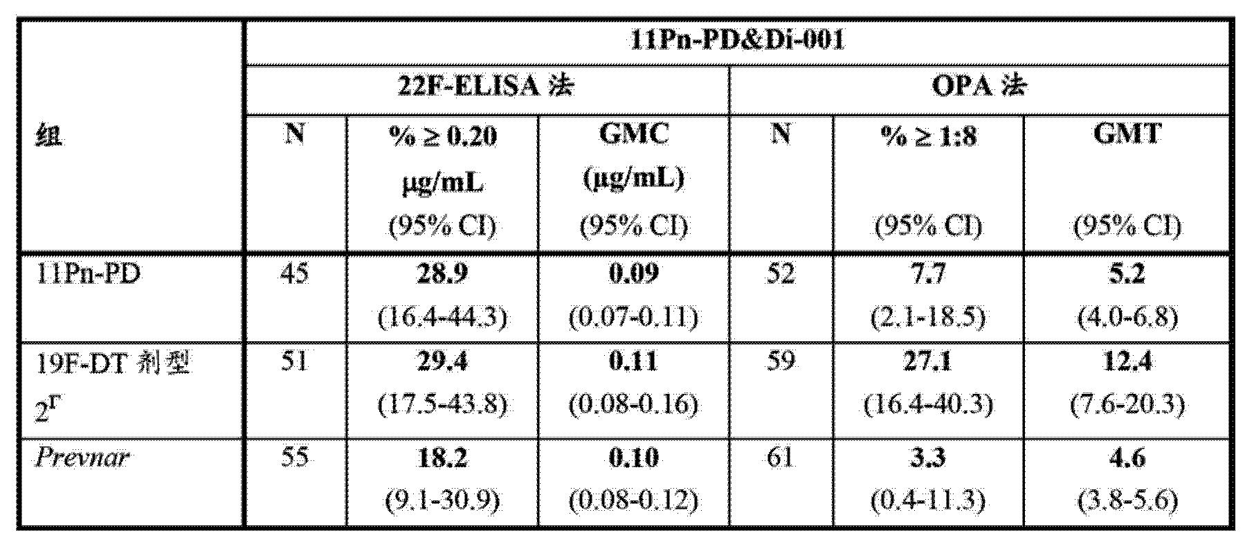 Figure CN103251940AD00441