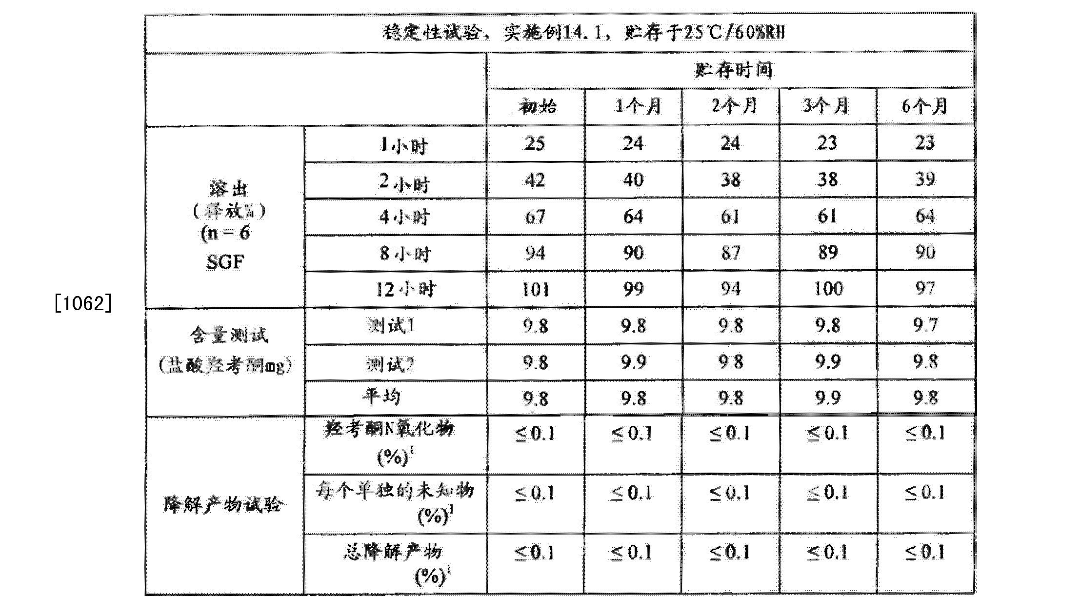 Figure CN102657630BD00922