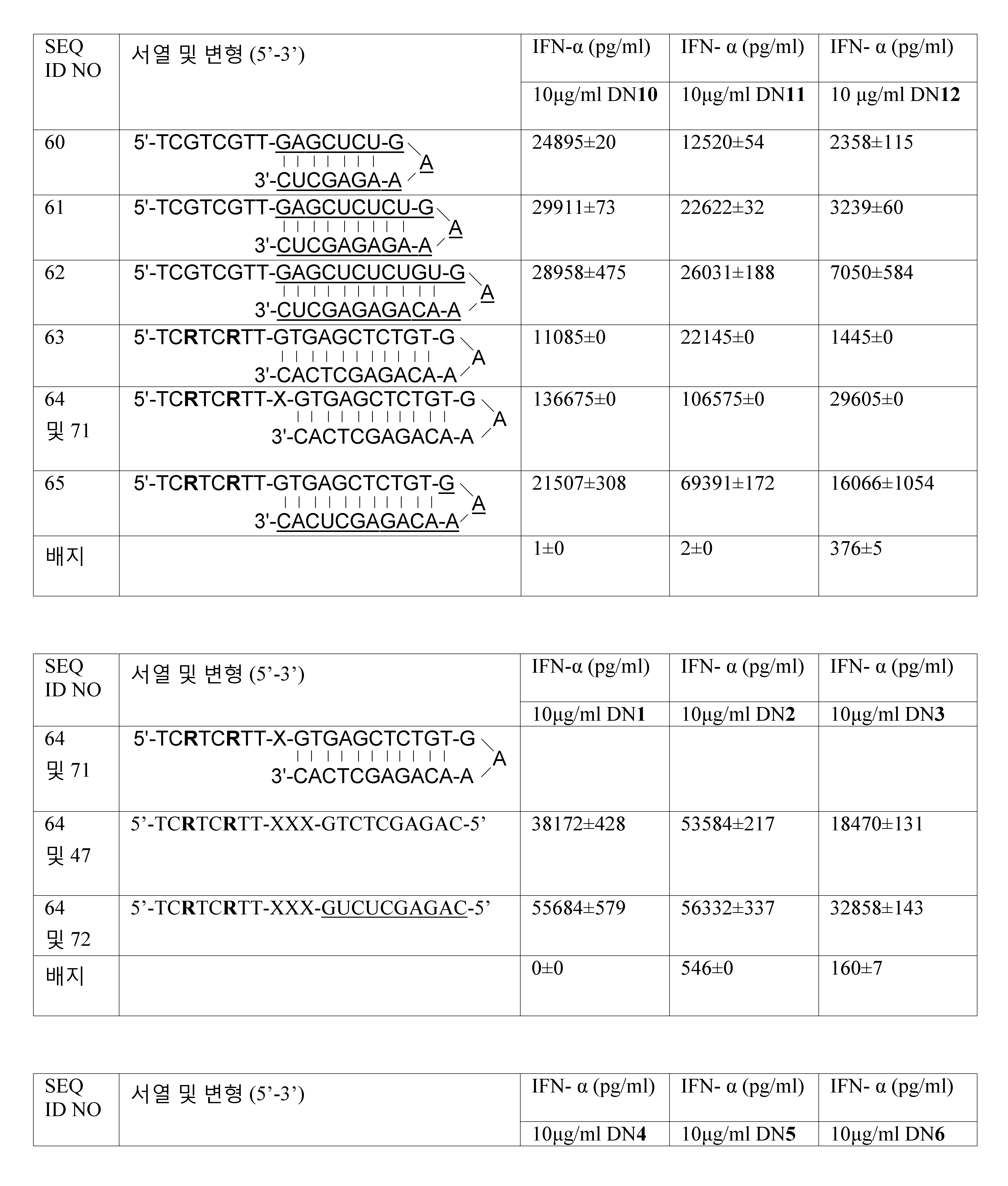 Figure 112011061461093-pct00052
