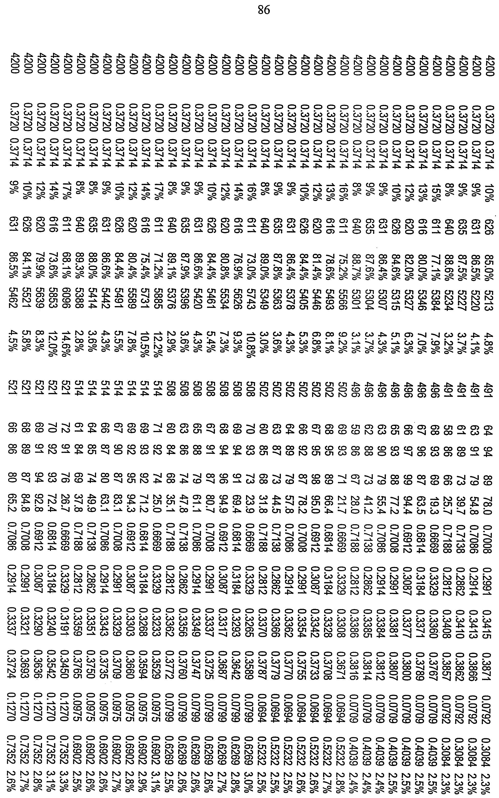 Figure 112010029469117-pct00064