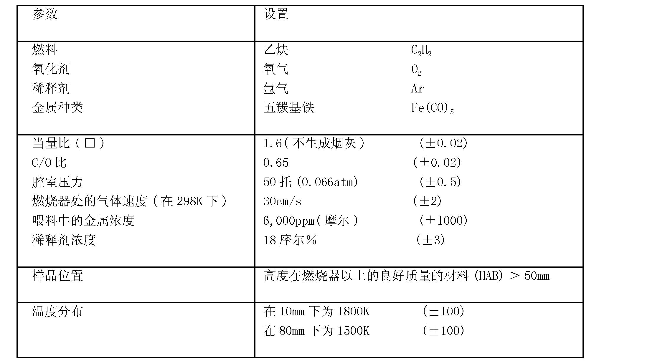 Figure CN1791550BD00101