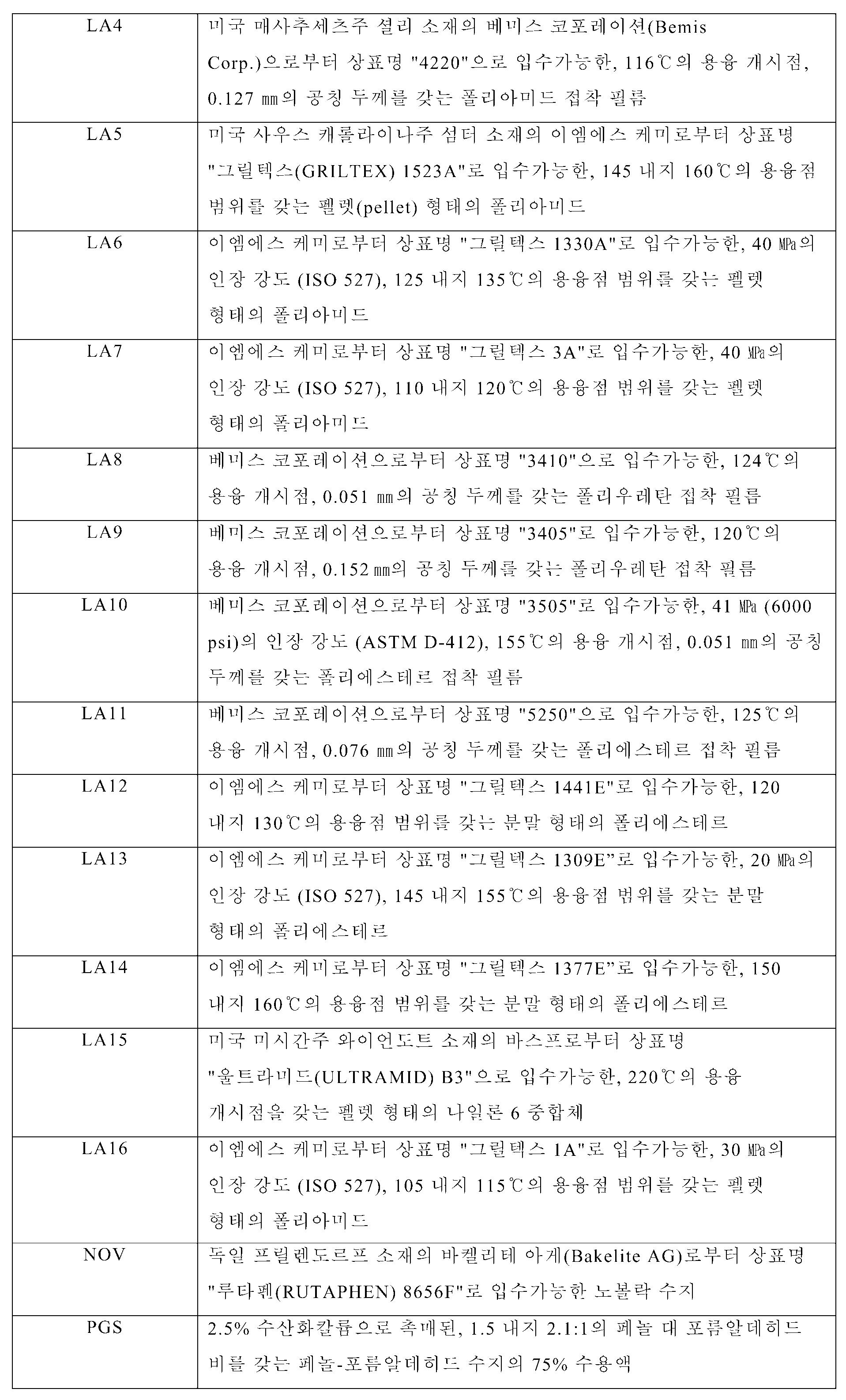 Figure 112013049689138-pct00011