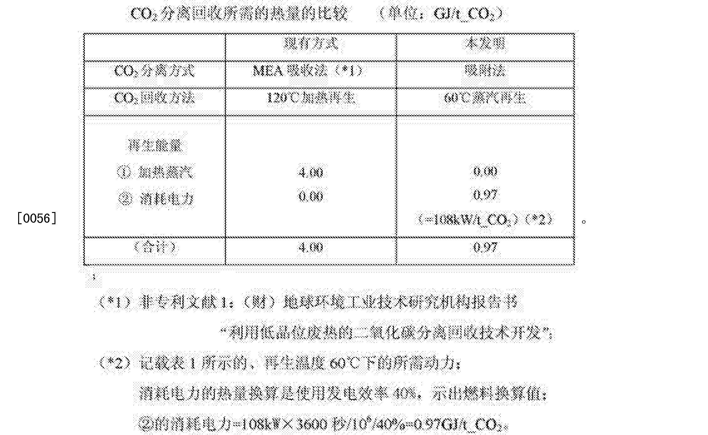 Figure CN103501876BD00111