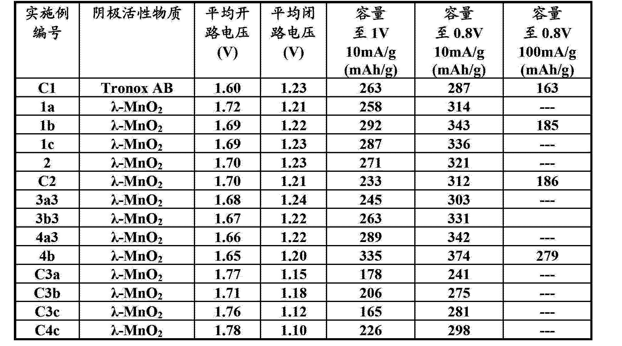 Figure CN102791634AD00341