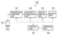 US9182377B2 - Ultrasonic transducer drive circuit and ultrasonic