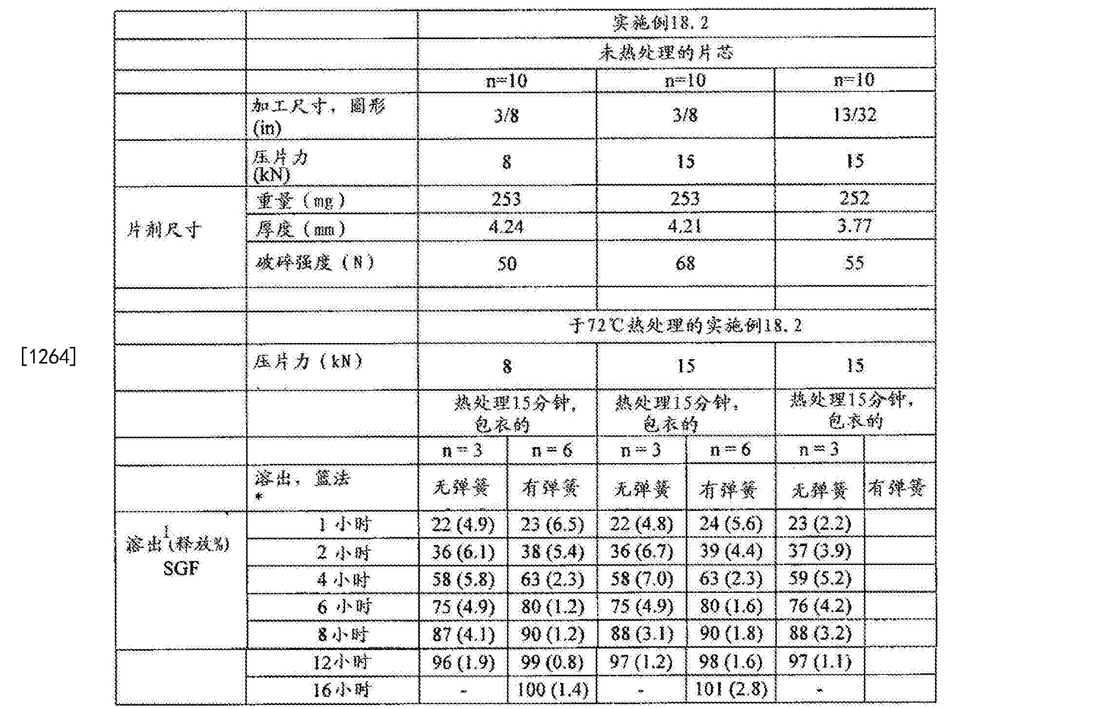 Figure CN102688241BD01222