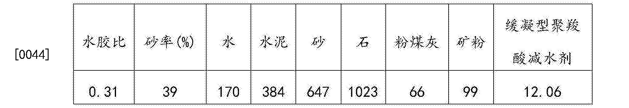 Figure CN106630844AD00061