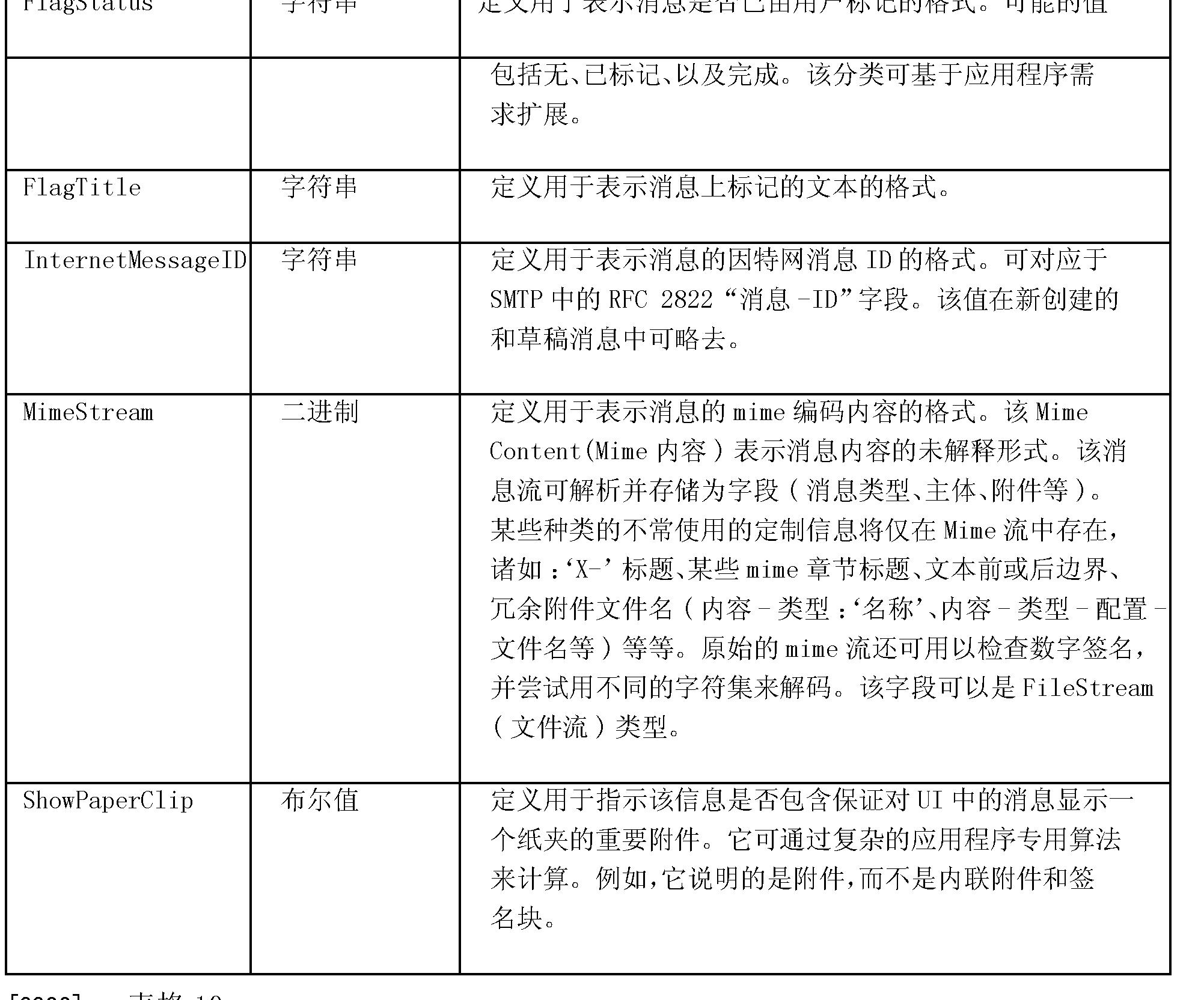 Figure CN101366016BD00261