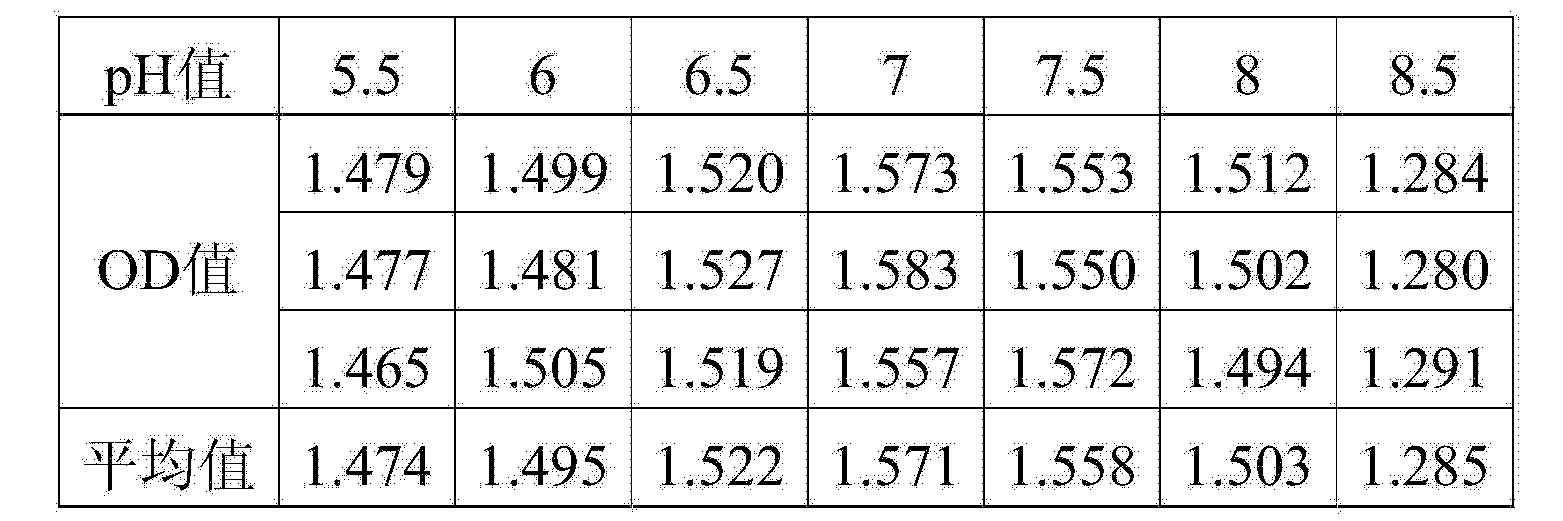 Figure CN104605139AD00081